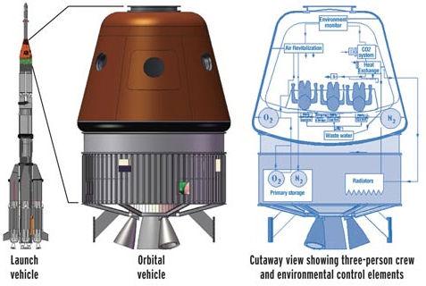 印度展示第一艘太空船的设计图