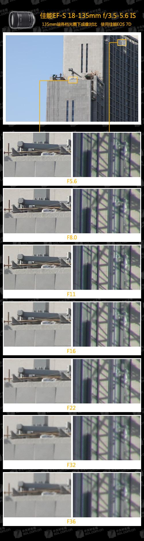 转:18-135镜头的性能特点!!!有这个头的可以看一下