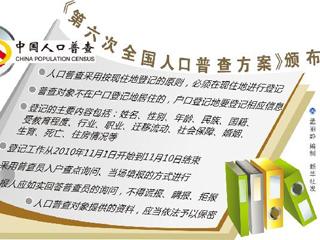 《第六次全国人口普查方案》颁布