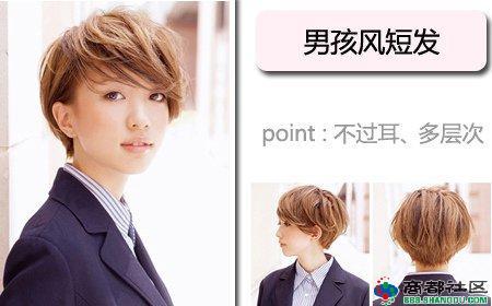 发型范例:   style1 2011流行发型男孩风短发   point:把耳朵高清图片