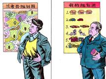 """反腐倡廉""""主题漫画大赛优胜奖:都在规划"""