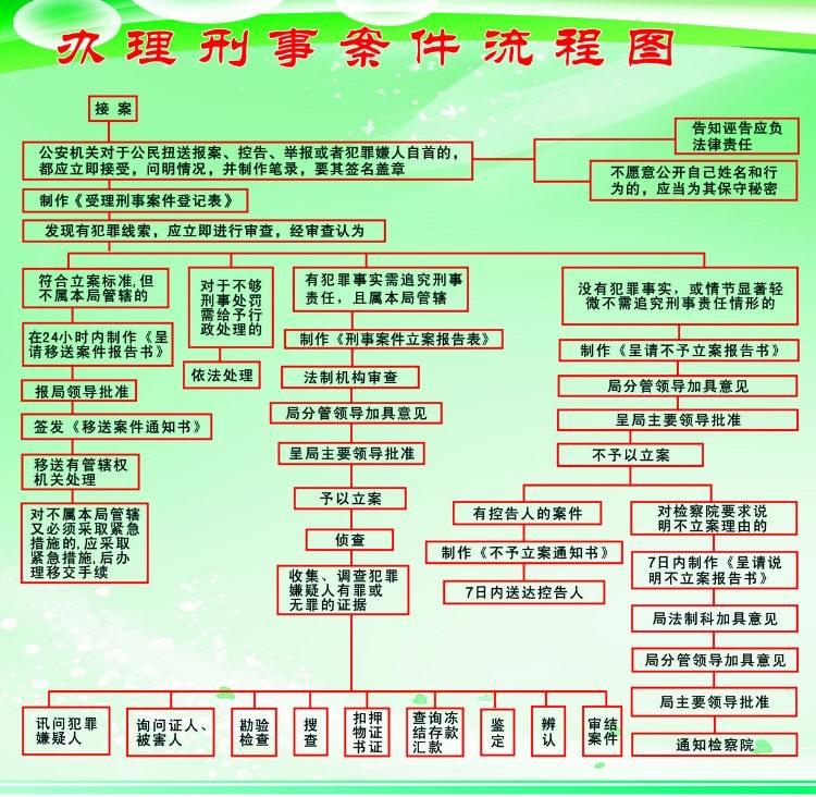 �上海市虹�区认罪认罚从宽办�刑事案件实施办法�> <script type=