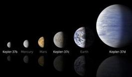 美发现最小系外行星 体积小于所有太阳系行星