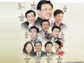 看看中國百位富豪都讀什麼大學和專業