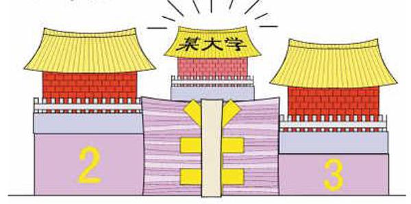 中国大学排行榜出炉 网友:大学排名也有规则