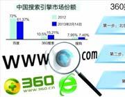 360搜索5月进驻重庆市场