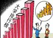 2013年中国大学排行榜