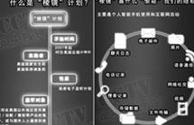 外媒诬称斯诺登事件是中国导演对美毁灭性反击