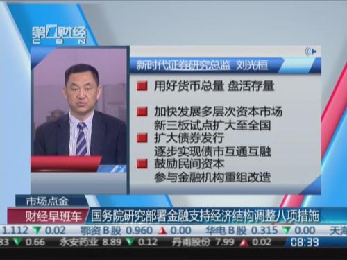 国务院研究部署金融支持经济结构调整八项措施