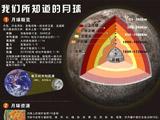 """""""一图探月"""":月亮的""""身世""""之谜 月球上的人类足迹[组图]"""