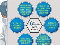 6招預防感染H7N9禽流感病毒