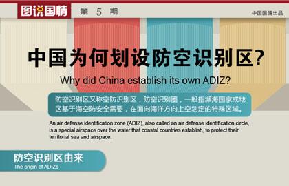 中國為何劃設防空識別區(中英雙語)