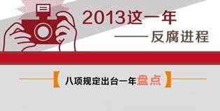 盤點2013我國反腐進程
