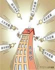 两会调查:解决住房问题紧迫性加剧