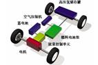 车用燃料电池与内燃机之比较
