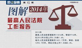 2014最高人民法院工作報告