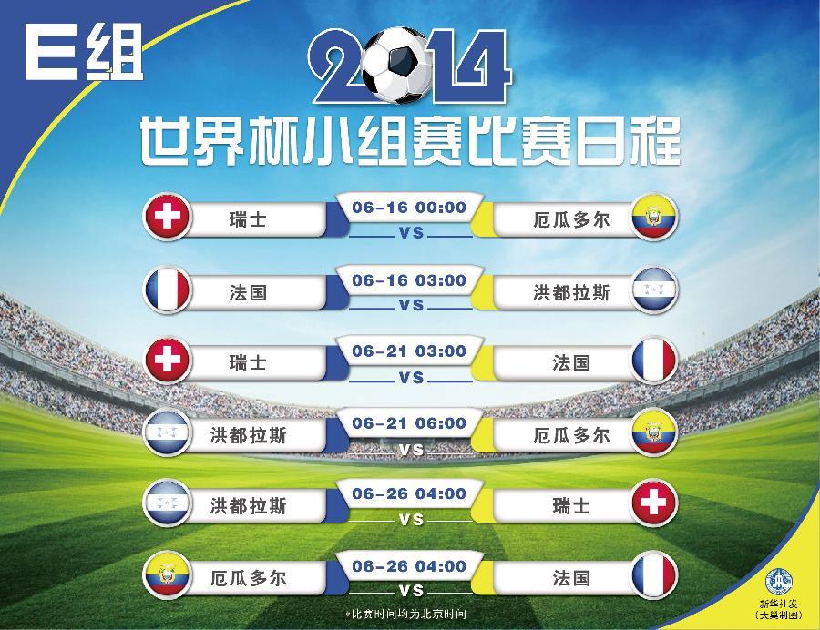 巴西世界杯小组赛各组比赛日程[组图]