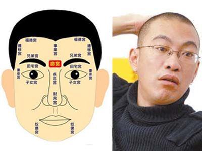 额头面相:额头有或者过高会有何影响   易经