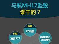 图解马航MH17坠毁的真正凶手:乌克兰有先例