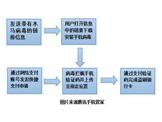 扫二维码被盗4.5万 腾讯手机管家详解盗窃流程