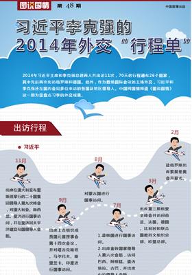 """习近平李克强的2014年外交""""行程单"""""""
