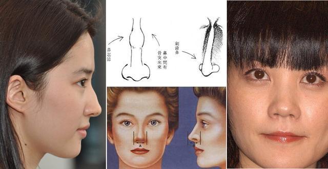 鼻子很小的女人面相好不好?说明什么? 九易算命网