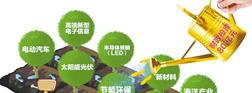 设立国家新兴产业创业投资引导基金