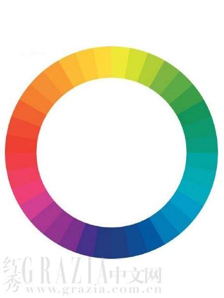 一般青蓝色的黑眼圈用偏橘色的遮瑕膏是最好的,偏绿色的可以遮盖面部