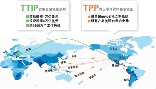 中国自贸区战略的步伐