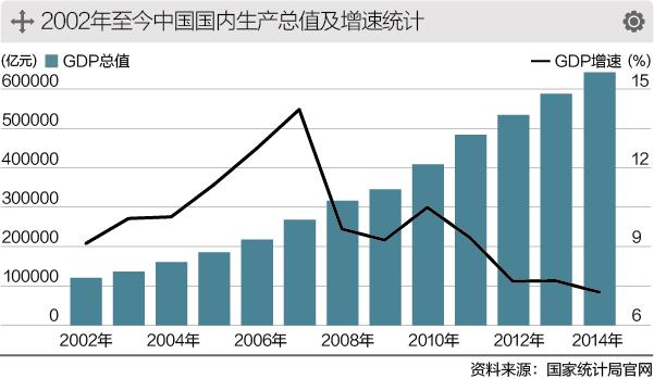 中回gdp_印度GDP还没有中国零头多,为什么采购武器一掷千金 俄这招高明