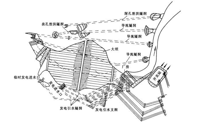 工程图 简笔画 平面图 手绘 线稿 700_444
