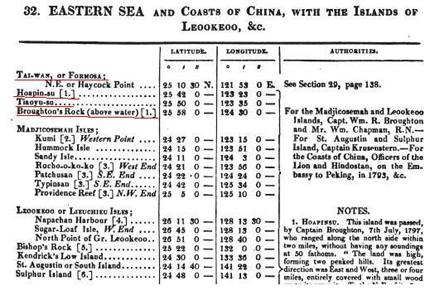 Путеводитель по мореплаванию в Восточной Индии, Китае и Океании