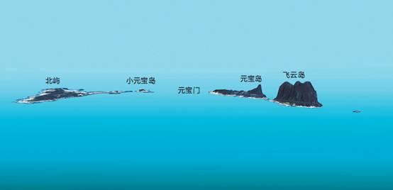 Presentación en 3D del islote Beiyu