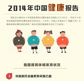 2014中国居民健康报告
