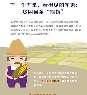 中国人口老龄化_中国小康人口