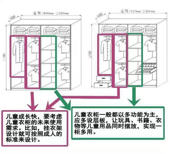 衣柜设计方案 定制衣柜前必备参考