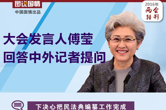 人大发言人傅莹回答中外记者提问