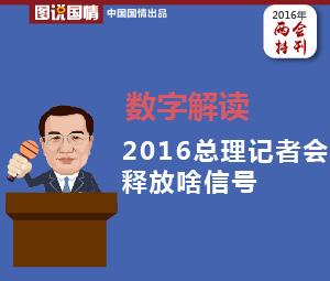 数读:2016总理记者会释放啥信号