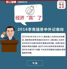 2016李克強答中外記者問:'經濟'亮了