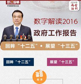 数字解读2016政府工作报告