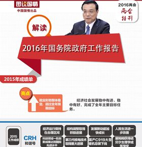 解讀2016年國務院政府工作報告
