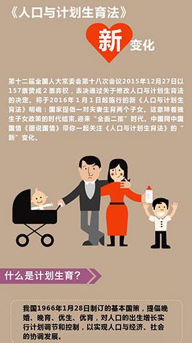 """《人口与计划生育法》的""""新""""变化"""