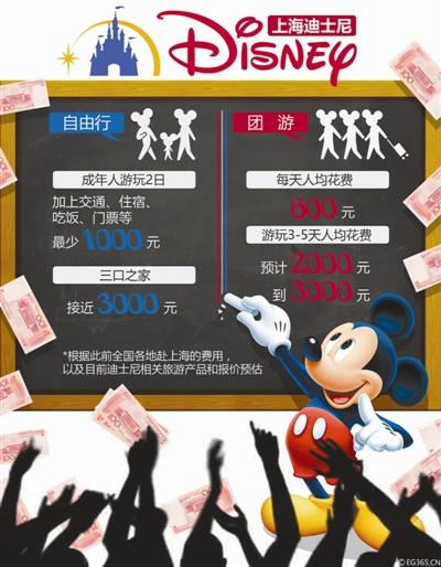 """专业""""黄牛""""秒抢上海迪士尼首日门票开价千元"""