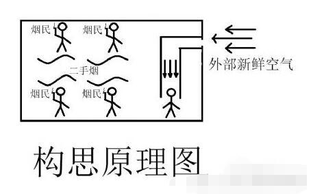 电路 电路图 电子 原理图 454_284