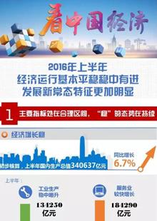 【图解】上半年中国经济:稳、进、新、好