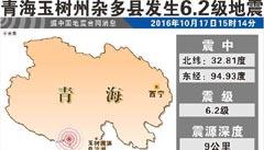 中国地震局启动青海杂多6.2级地震Ⅲ级应急响应