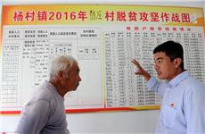 【中外观】中国'精准扶贫'成热词