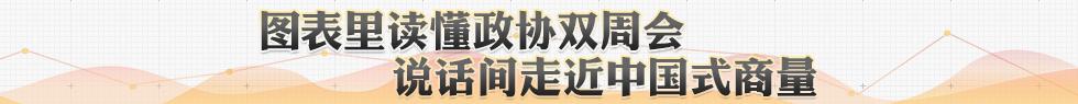 2016年全国政协双周协商座谈会全览(专题)