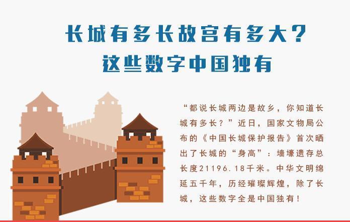 长城有多长故宫有多大?这些数字中国独有