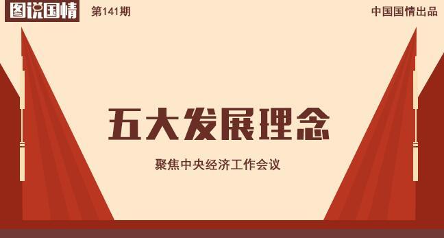 【聚焦中央经济工作会议】:五大发展理念